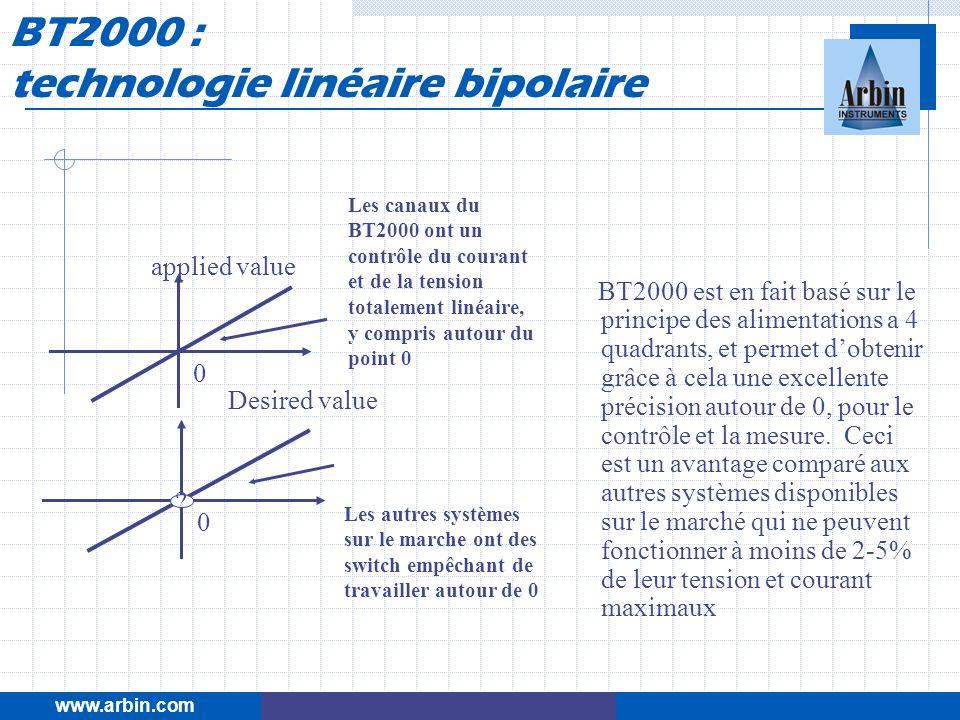 technologie linéaire bipolaire