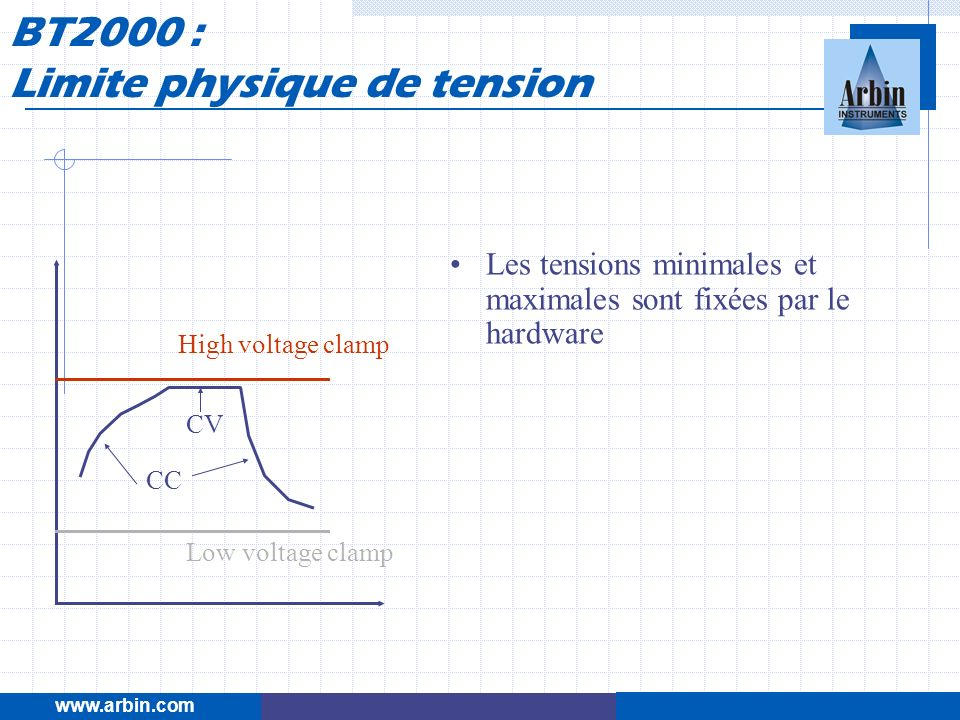 BT2000 : Limite physique de tension