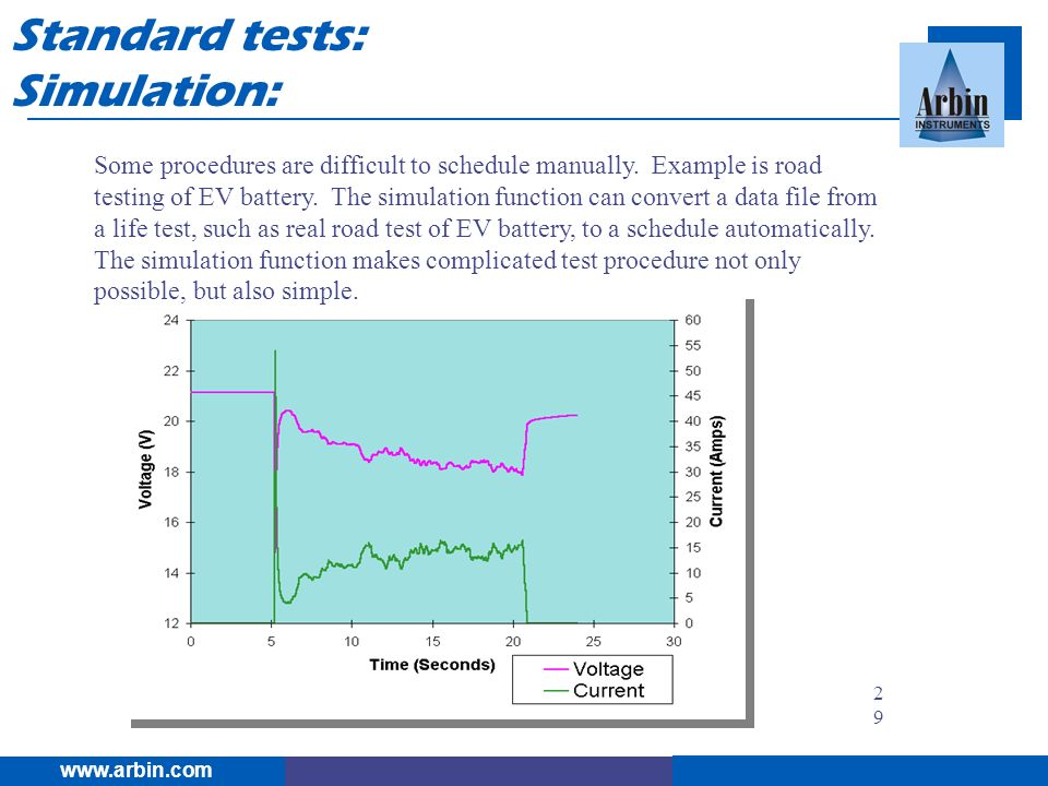 Standard tests: Simulation: