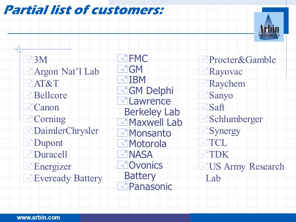 Partial list of customers: