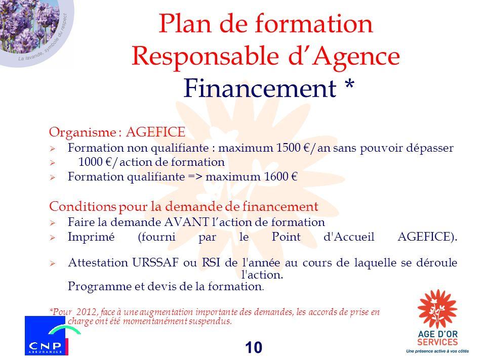 Plan de formation Responsable d'Agence Financement *