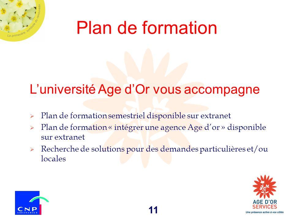 Plan de formation L'université Age d'Or vous accompagne