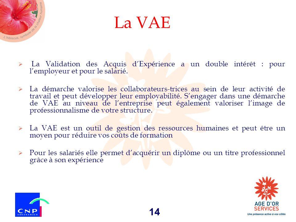 La VAE La Validation des Acquis d'Expérience a un double intérêt : pour l'employeur et pour le salarié.
