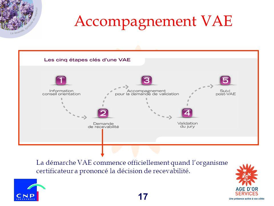 Accompagnement VAE La démarche VAE commence officiellement quand l'organisme certificateur a prononcé la décision de recevabilité.