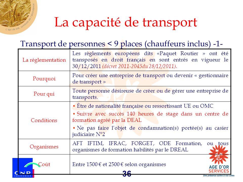 La capacité de transport