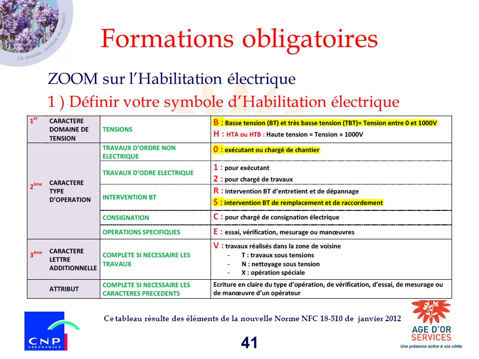 Formations obligatoires