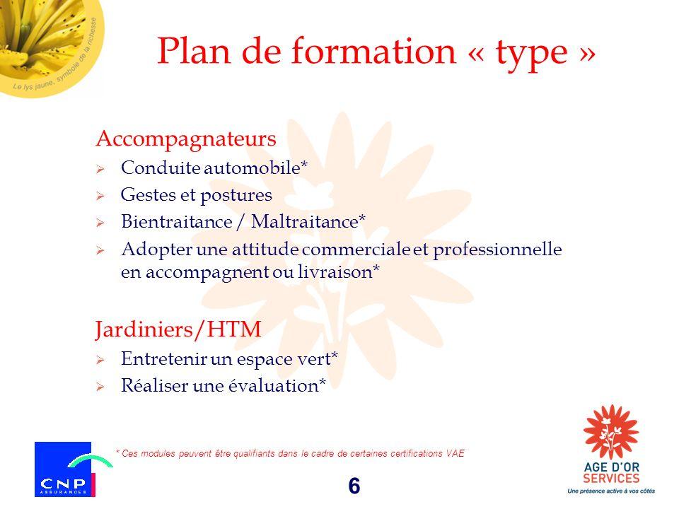 Plan de formation « type »