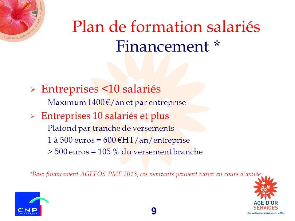 Plan de formation salariés Financement *