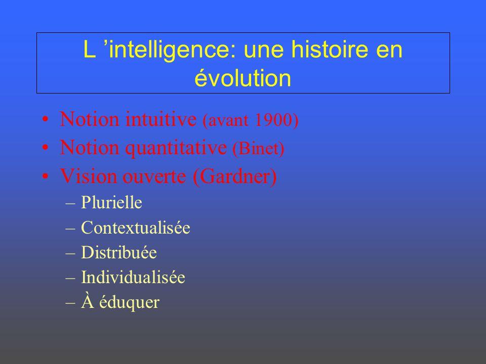 L 'intelligence: une histoire en évolution