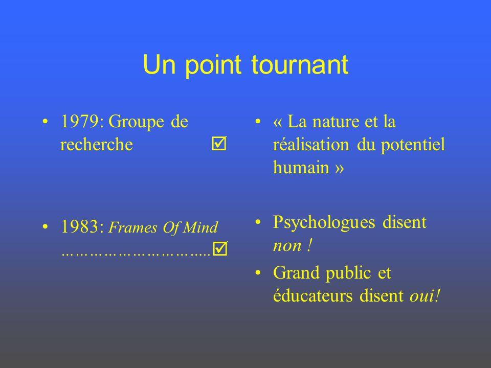 Un point tournant 1979: Groupe de recherche 