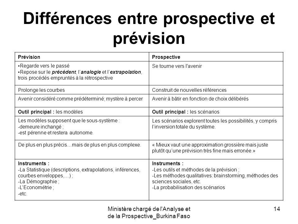Différences entre prospective et prévision