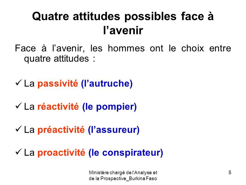 Quatre attitudes possibles face à l'avenir