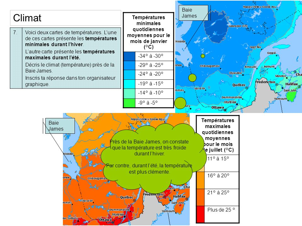 Climat Baie James Températures minimales quotidiennes moyennes pour le