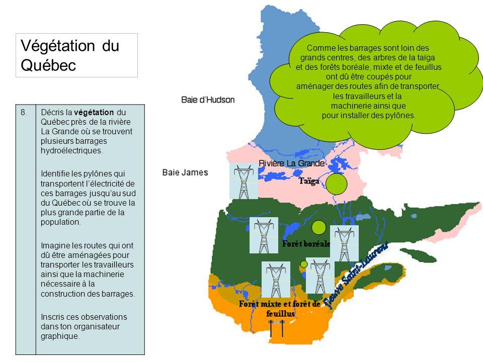 Végétation du Québec Comme les barrages sont loin des