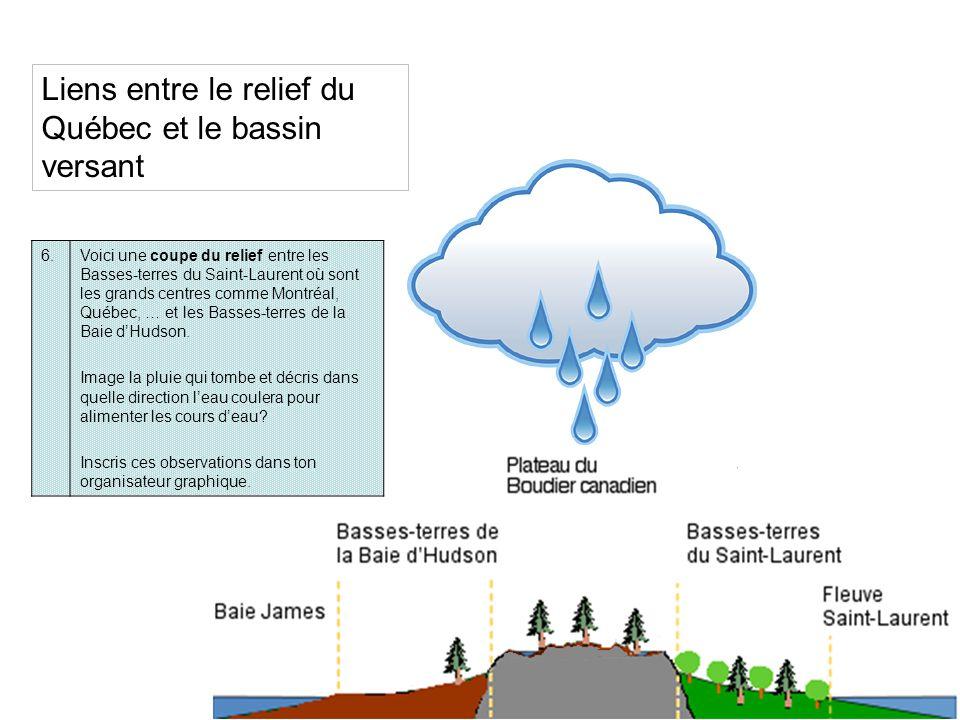 Liens entre le relief du Québec et le bassin versant