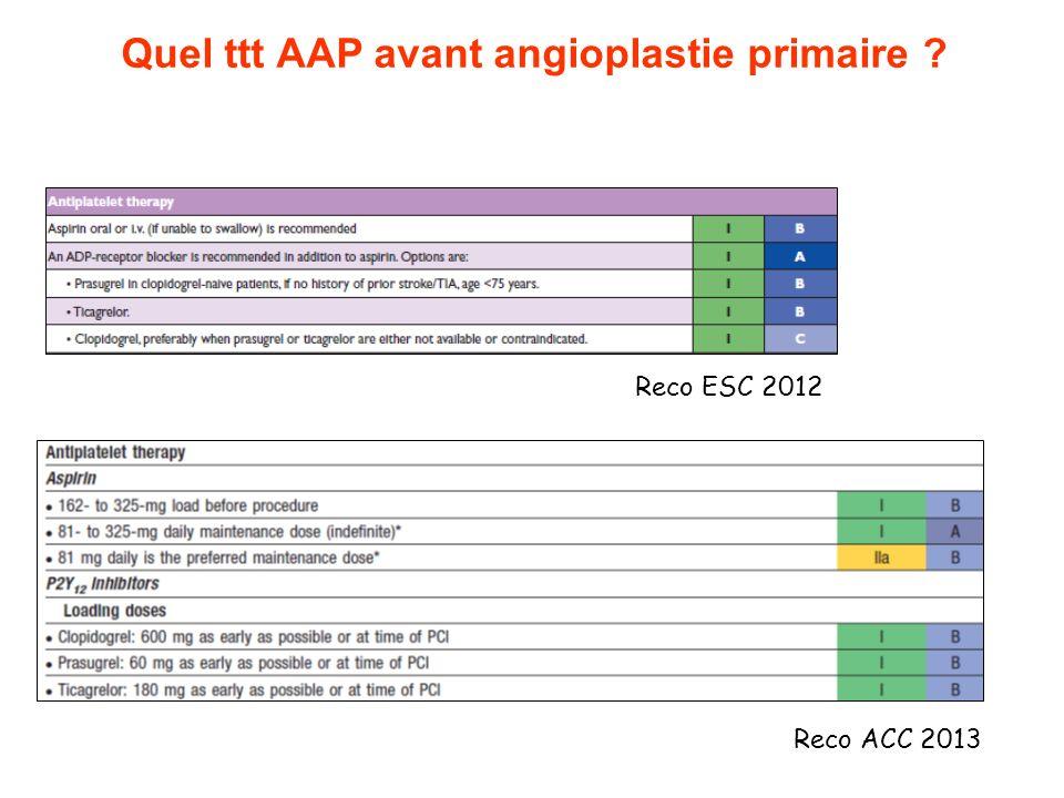 Quel ttt AAP avant angioplastie primaire