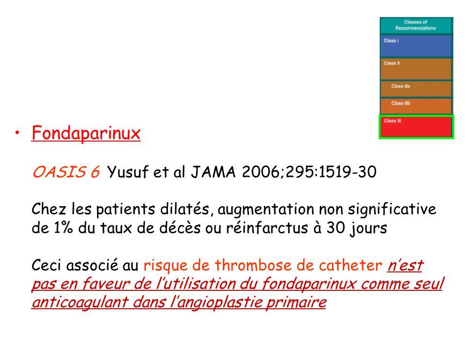 Fondaparinux OASIS 6 Yusuf et al JAMA 2006;295:1519-30 Chez les patients dilatés, augmentation non significative de 1% du taux de décès ou réinfarctus à 30 jours Ceci associé au risque de thrombose de catheter n'est pas en faveur de l'utilisation du fondaparinux comme seul anticoagulant dans l'angioplastie primaire