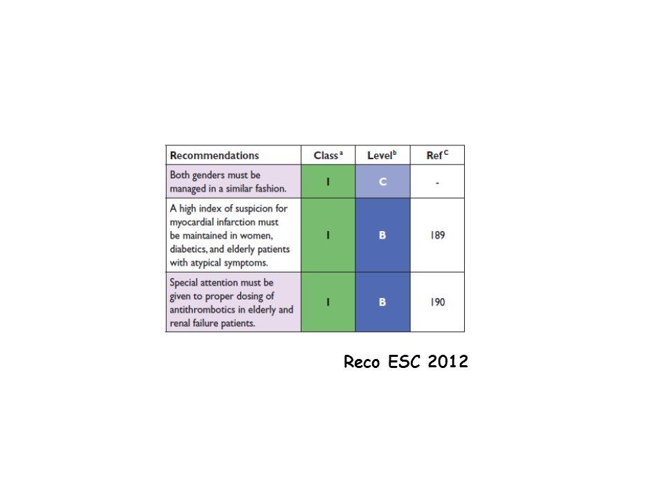 Reco ESC 2012