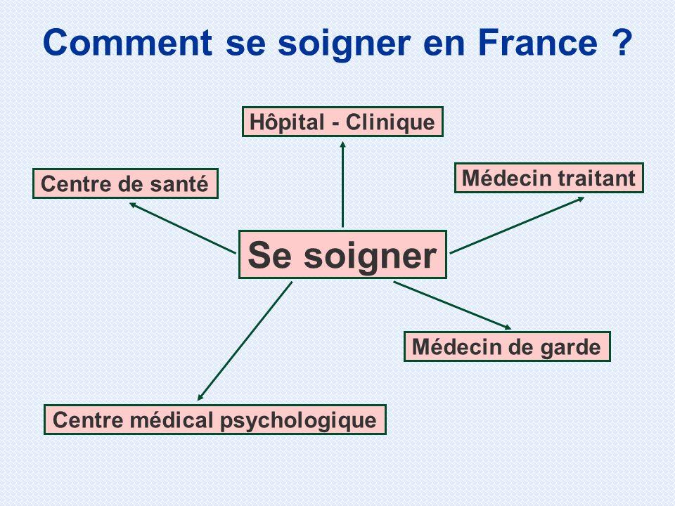Comment se soigner en France