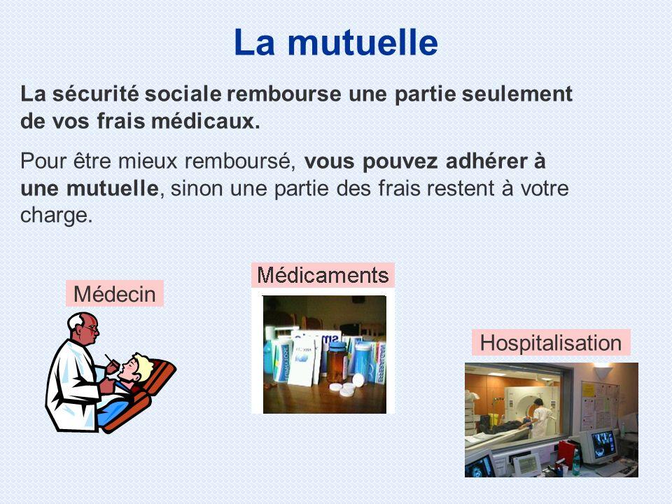 La mutuelle La sécurité sociale rembourse une partie seulement de vos frais médicaux.