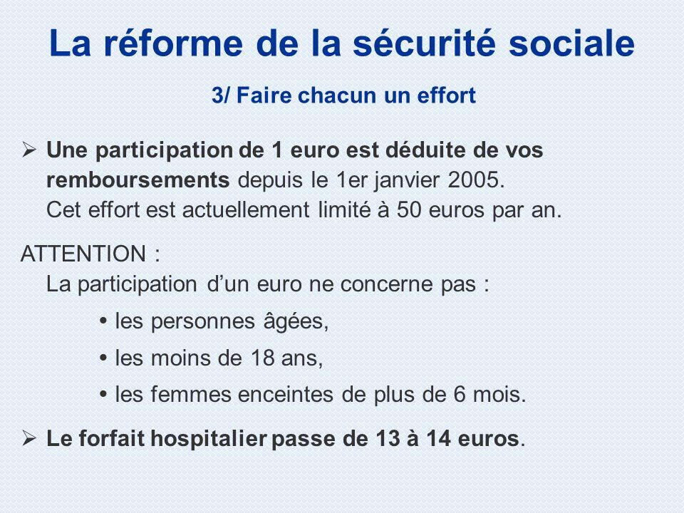 La réforme de la sécurité sociale 3/ Faire chacun un effort