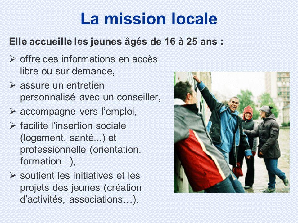 La mission locale Elle accueille les jeunes âgés de 16 à 25 ans :