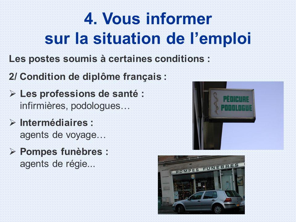 4. Vous informer sur la situation de l'emploi
