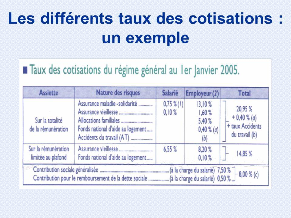 Les différents taux des cotisations : un exemple