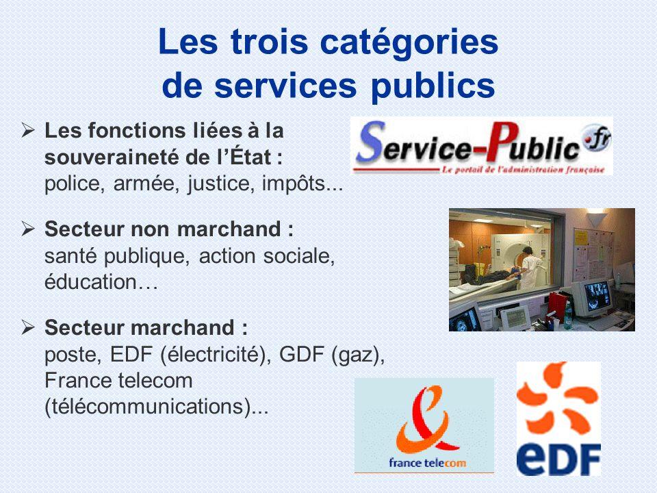 Les trois catégories de services publics