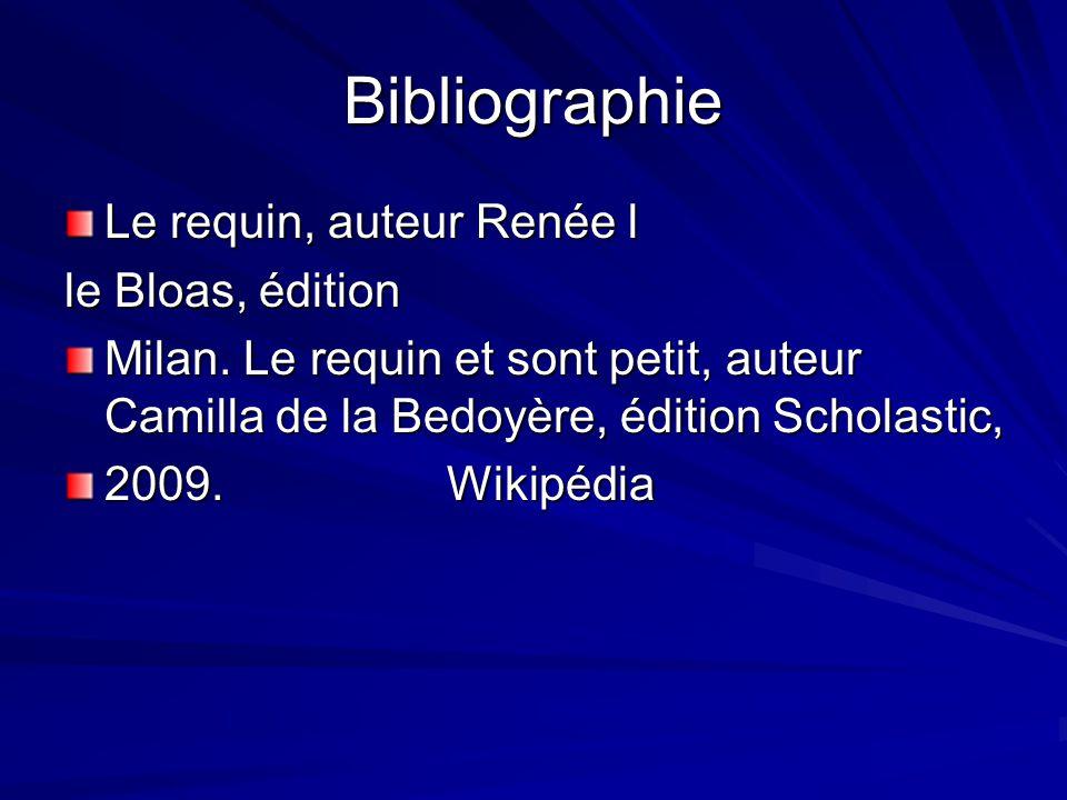 Bibliographie Le requin, auteur Renée l le Bloas, édition