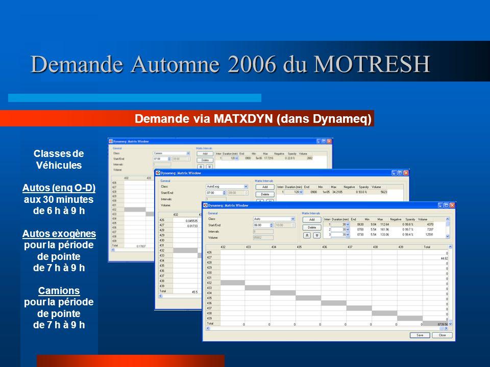 Demande Automne 2006 du MOTRESH