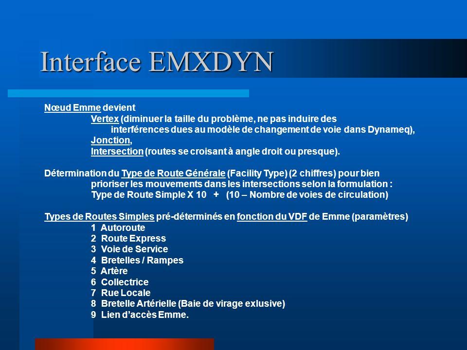 Interface EMXDYN Nœud Emme devient