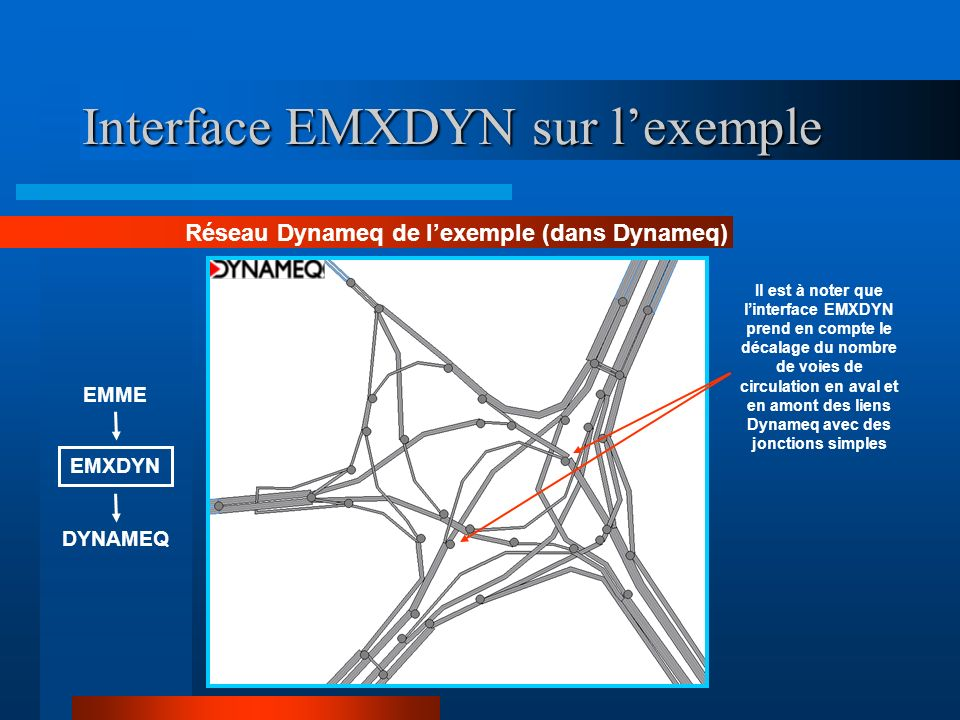 Interface EMXDYN sur l'exemple