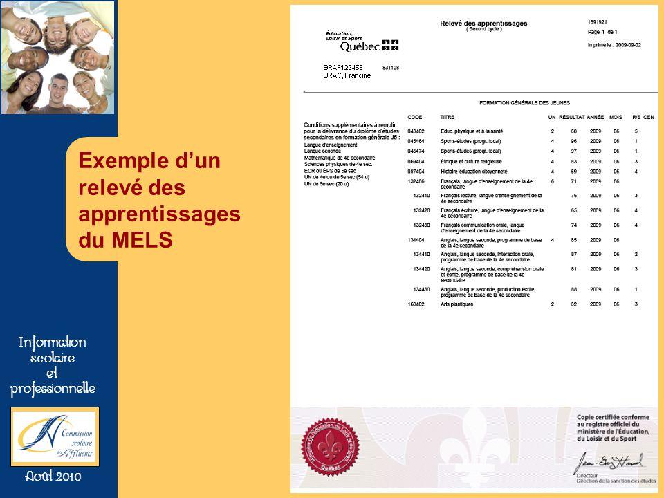 Exemple d'un relevé des apprentissages du MELS