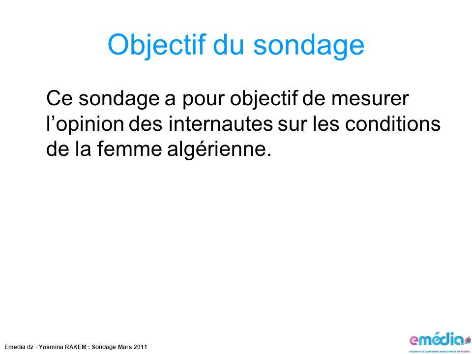 Objectif du sondage Ce sondage a pour objectif de mesurer l'opinion des internautes sur les conditions de la femme algérienne.