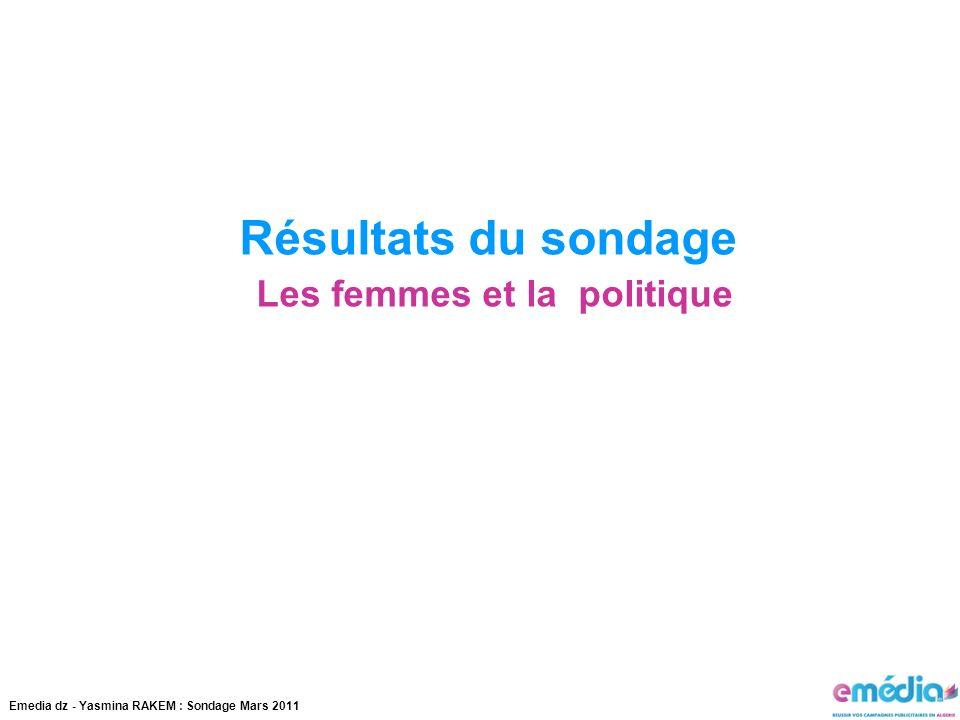Résultats du sondage Les femmes et la politique