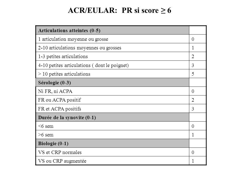 ACR/EULAR: PR si score ≥ 6