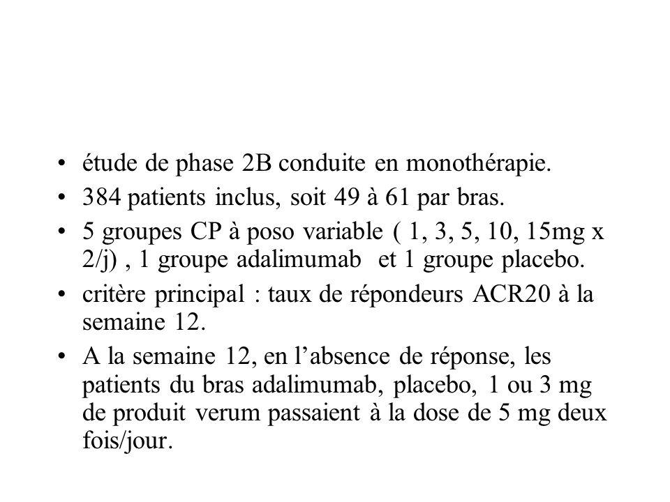 étude de phase 2B conduite en monothérapie.