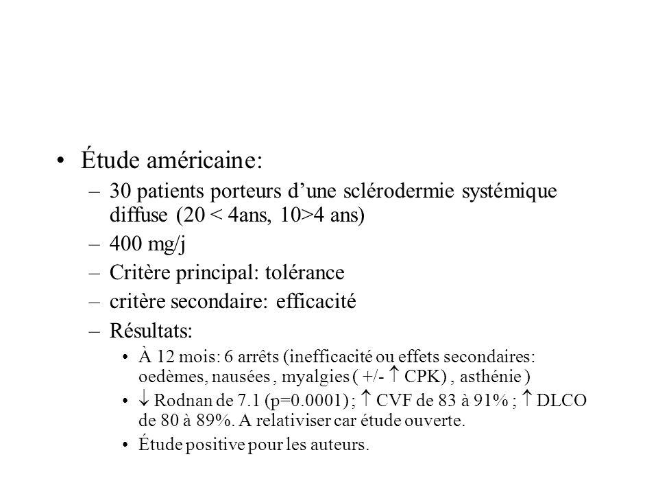 Étude américaine:30 patients porteurs d'une sclérodermie systémique diffuse (20 < 4ans, 10>4 ans) 400 mg/j.