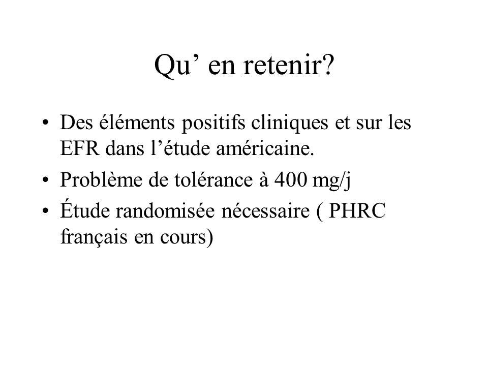 Qu' en retenir Des éléments positifs cliniques et sur les EFR dans l'étude américaine. Problème de tolérance à 400 mg/j.