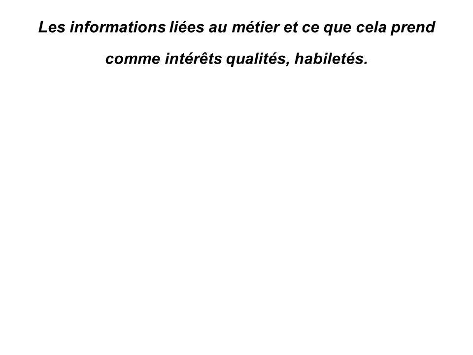 Les informations liées au métier et ce que cela prend comme intérêts qualités, habiletés.