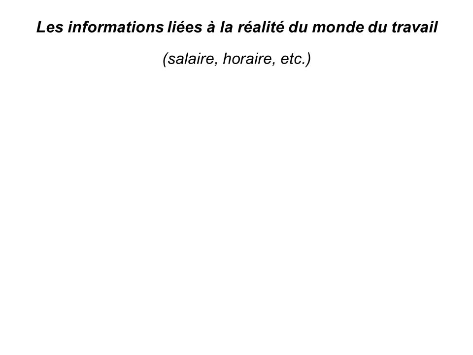 Les informations liées à la réalité du monde du travail (salaire, horaire, etc.)