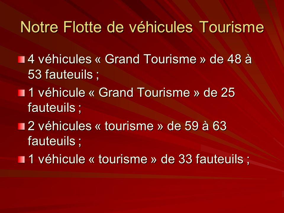 Notre Flotte de véhicules Tourisme