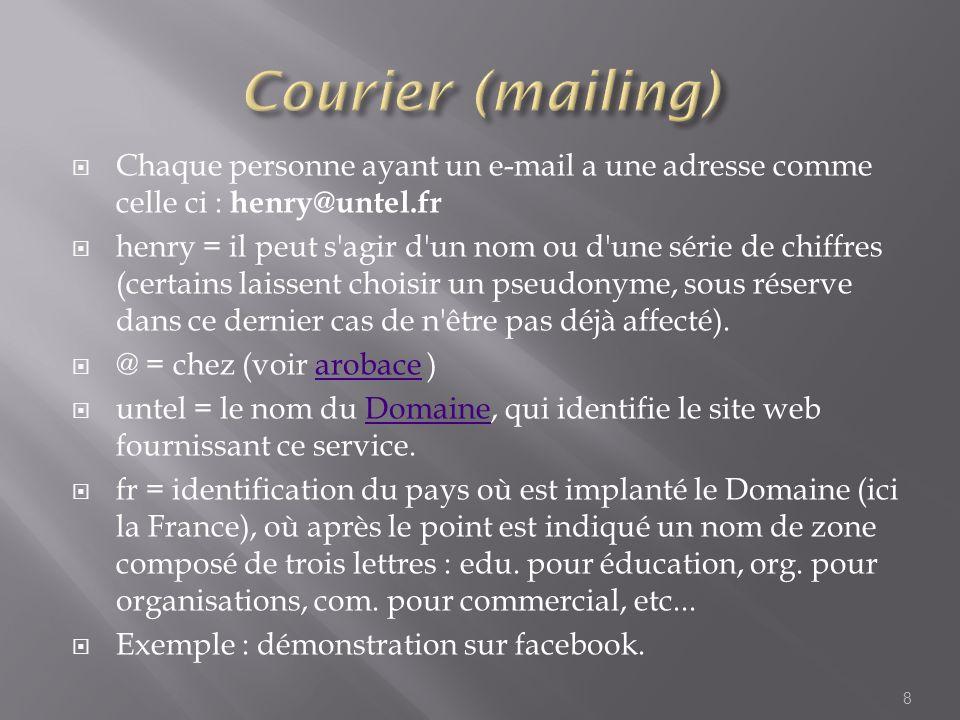 Courier (mailing) Chaque personne ayant un e-mail a une adresse comme celle ci : henry@untel.fr.
