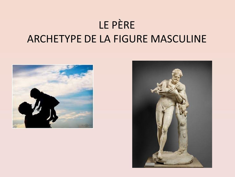 ARCHETYPE DE LA FIGURE MASCULINE