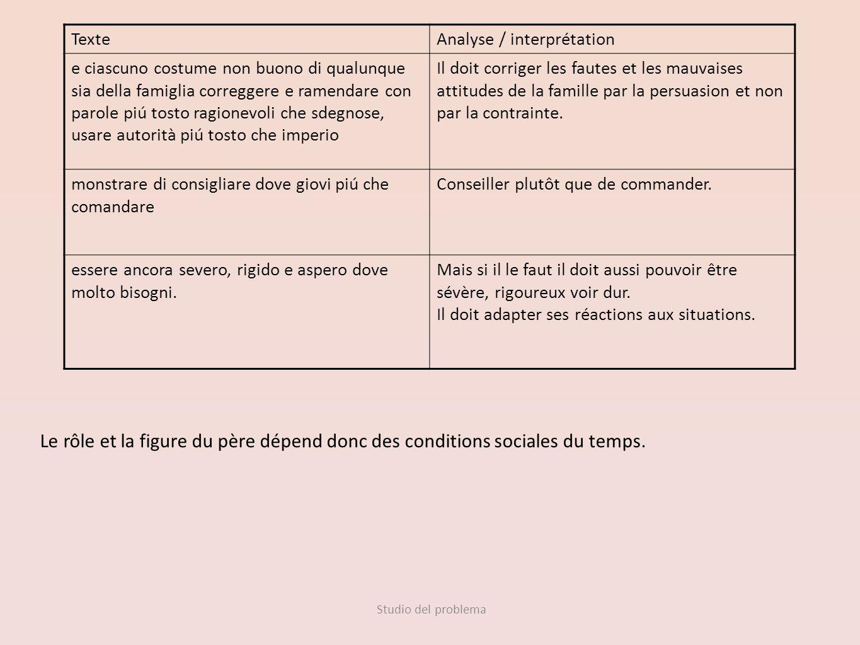 Texte Analyse / interprétation.