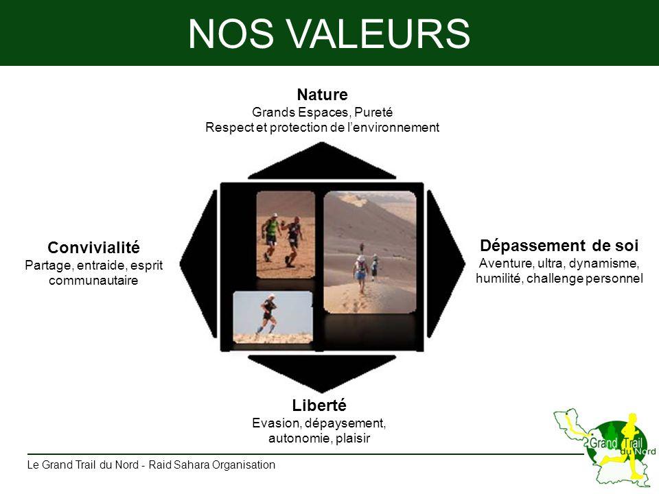 NOS VALEURS Nature Dépassement de soi Convivialité Liberté