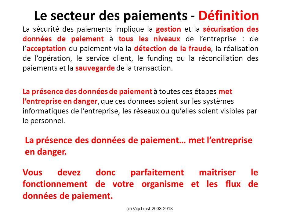 Le secteur des paiements - Définition