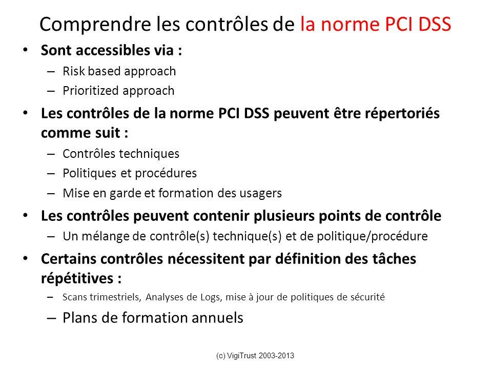 Comprendre les contrôles de la norme PCI DSS