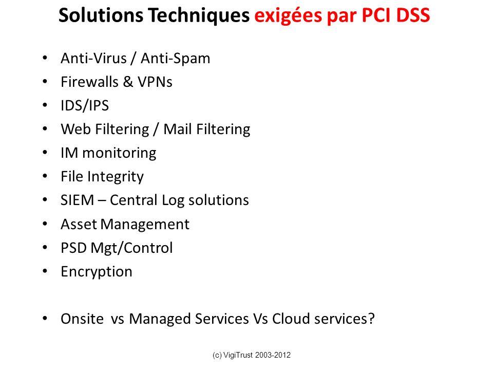 Solutions Techniques exigées par PCI DSS